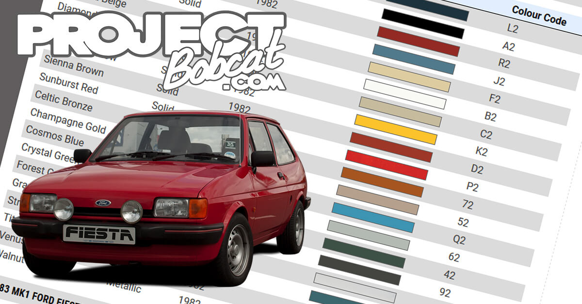 Ford Paint Codes for the Mk1 and Mk2 Fiesta | Project Bobcat