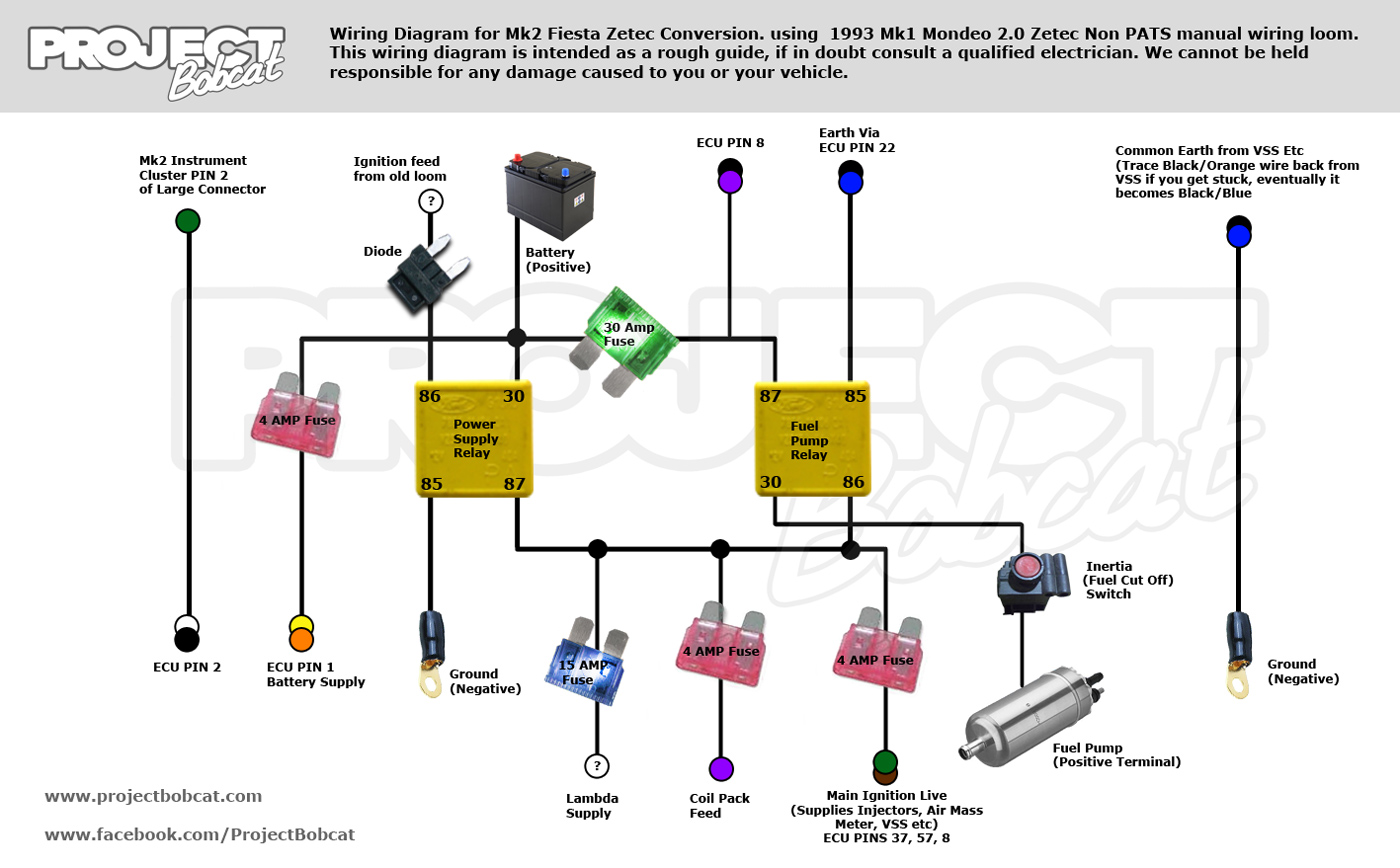 ford zetec wiring diagram ford wiring diagrams