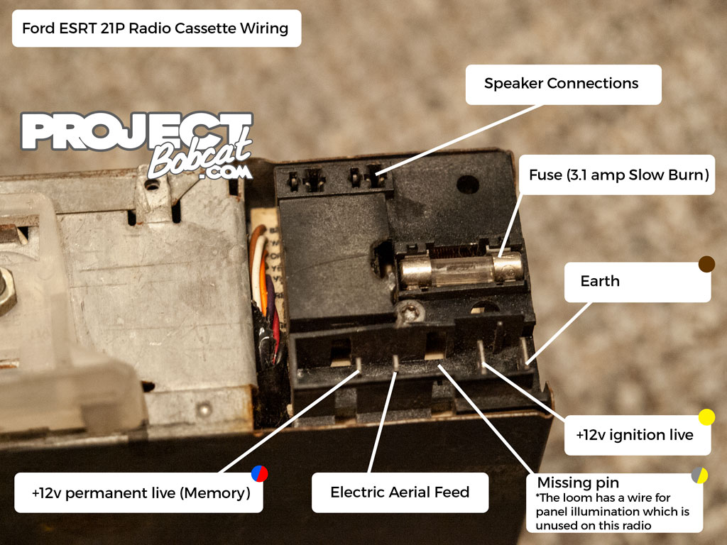 Retro Fiesta Audio Wiring Guide | Project BobcatProject Bobcat